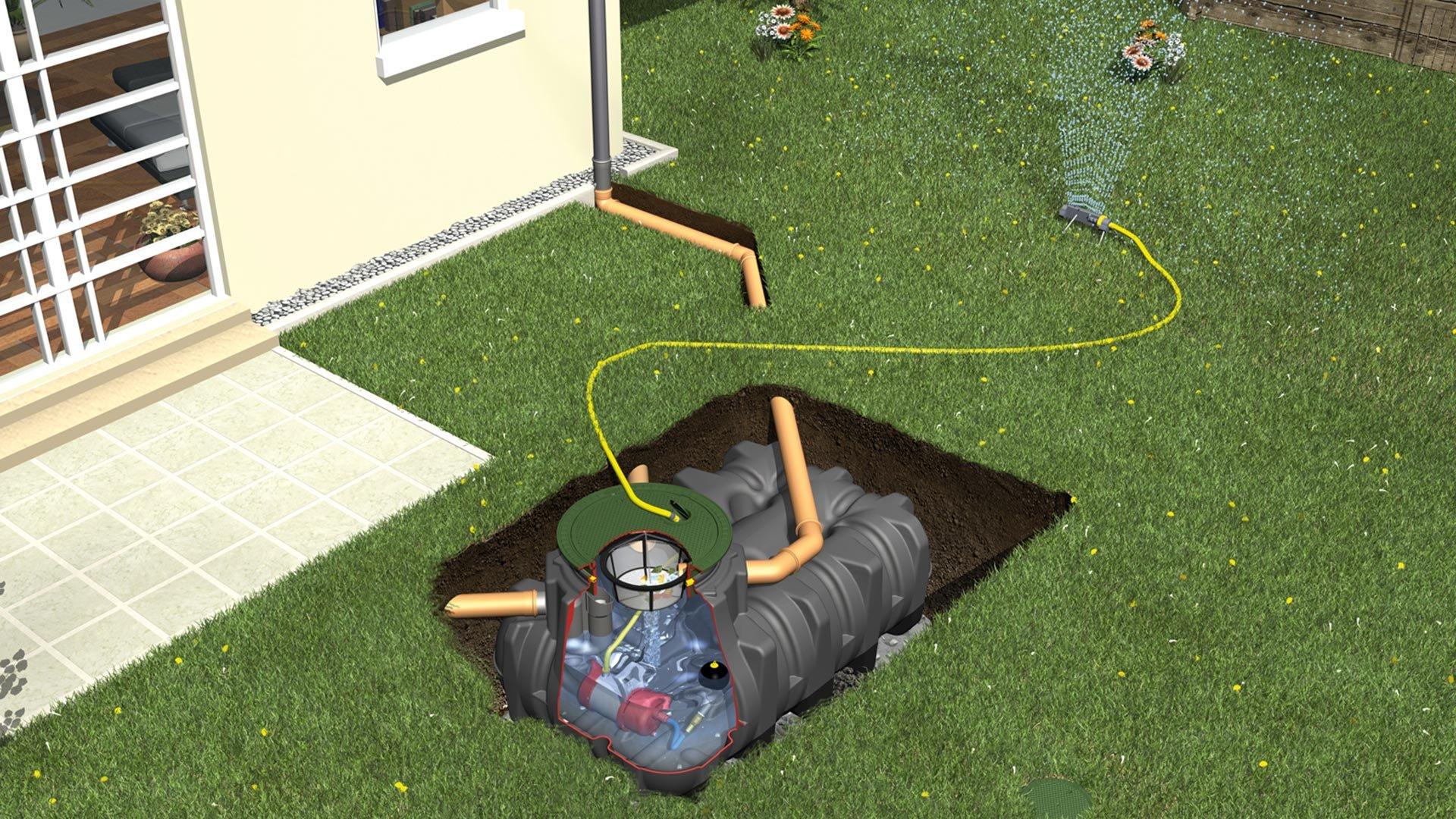 Otto Graf Wassertank