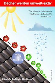 Unter Tageslicht wandelt ClimaLife Stickoxide in Nitrat um, das vom Dach gewaschen wird