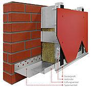 Das flexible Protektor-Lüftungssystem für die zwängungsfreie Montage der Fassade nach DIN 18516-1.
